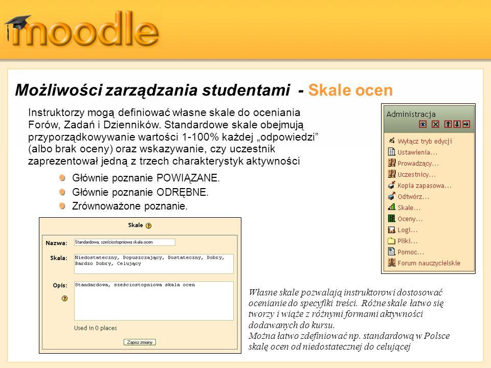 Możliwości zarządzania studentami - Skale ocen