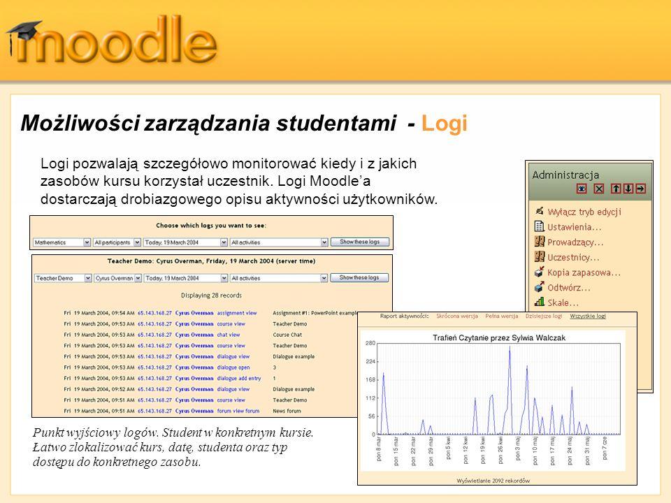 Możliwości zarządzania studentami - Logi