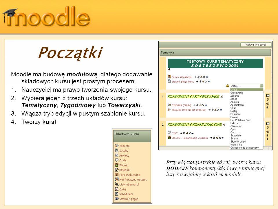 Początki Moodle ma budowę modułową, dlatego dodawanie składowych kursu jest prostym procesem: 1. Nauczyciel ma prawo tworzenia swojego kursu.