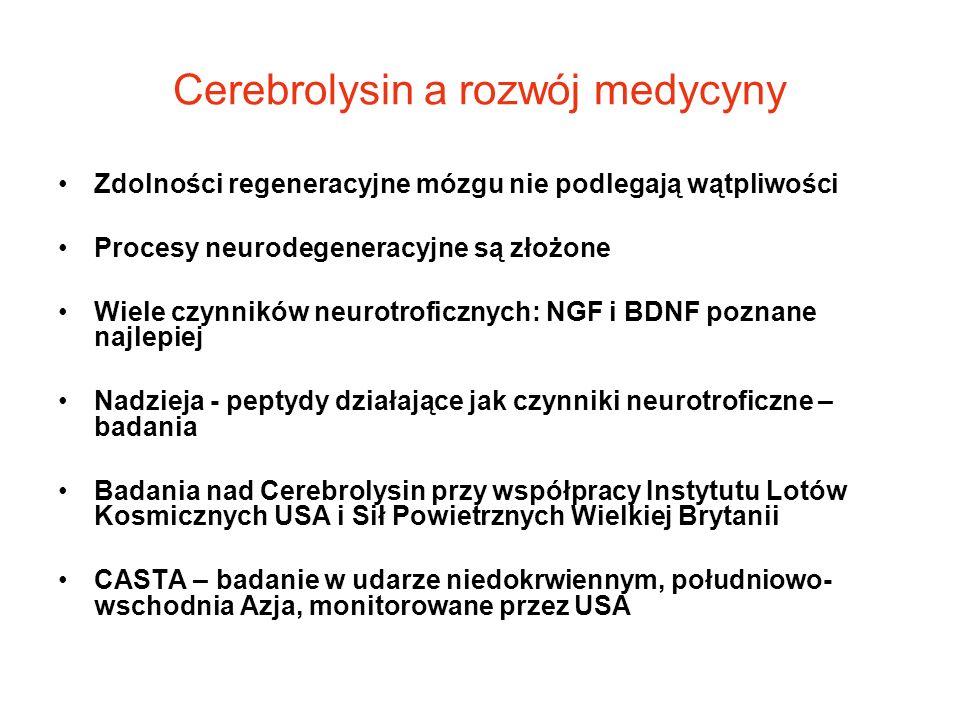 Cerebrolysin a rozwój medycyny