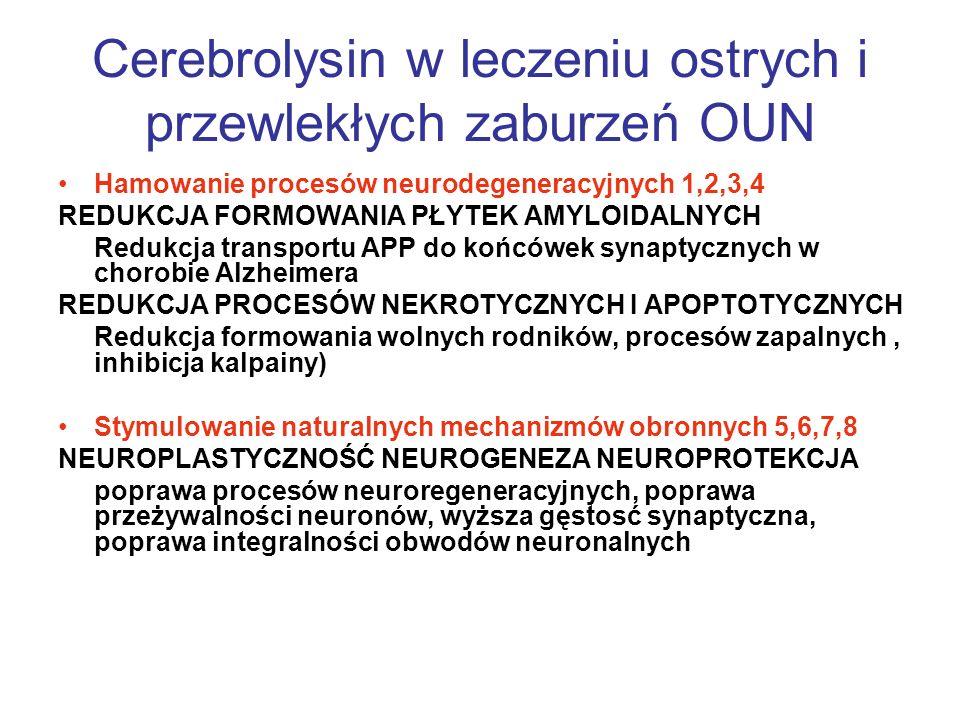 Cerebrolysin w leczeniu ostrych i przewlekłych zaburzeń OUN