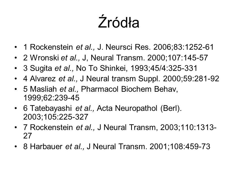Źródła 1 Rockenstein et al., J. Neursci Res. 2006;83:1252-61