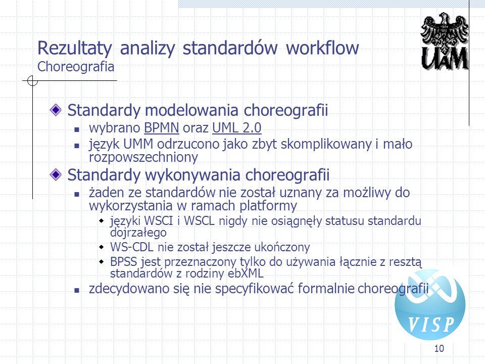 Rezultaty analizy standardów workflow Choreografia