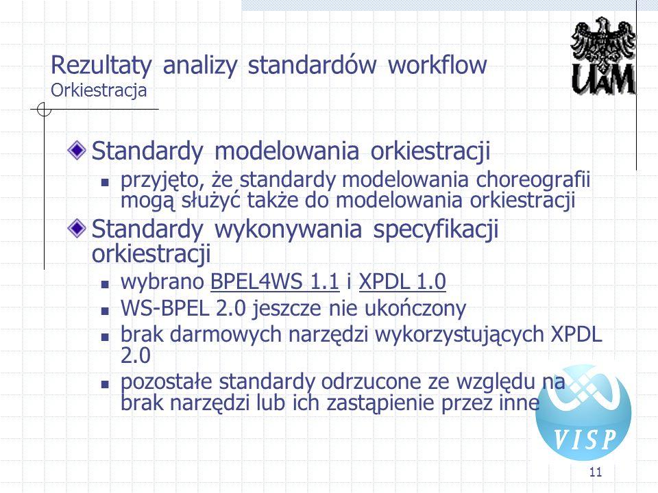 Rezultaty analizy standardów workflow Orkiestracja