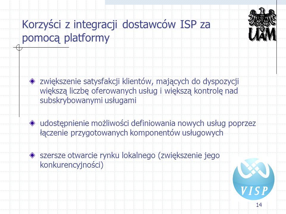 Korzyści z integracji dostawców ISP za pomocą platformy