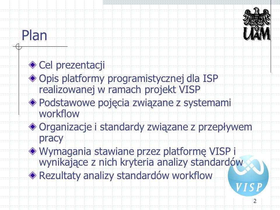 PlanCel prezentacji. Opis platformy programistycznej dla ISP realizowanej w ramach projekt VISP. Podstawowe pojęcia związane z systemami workflow.