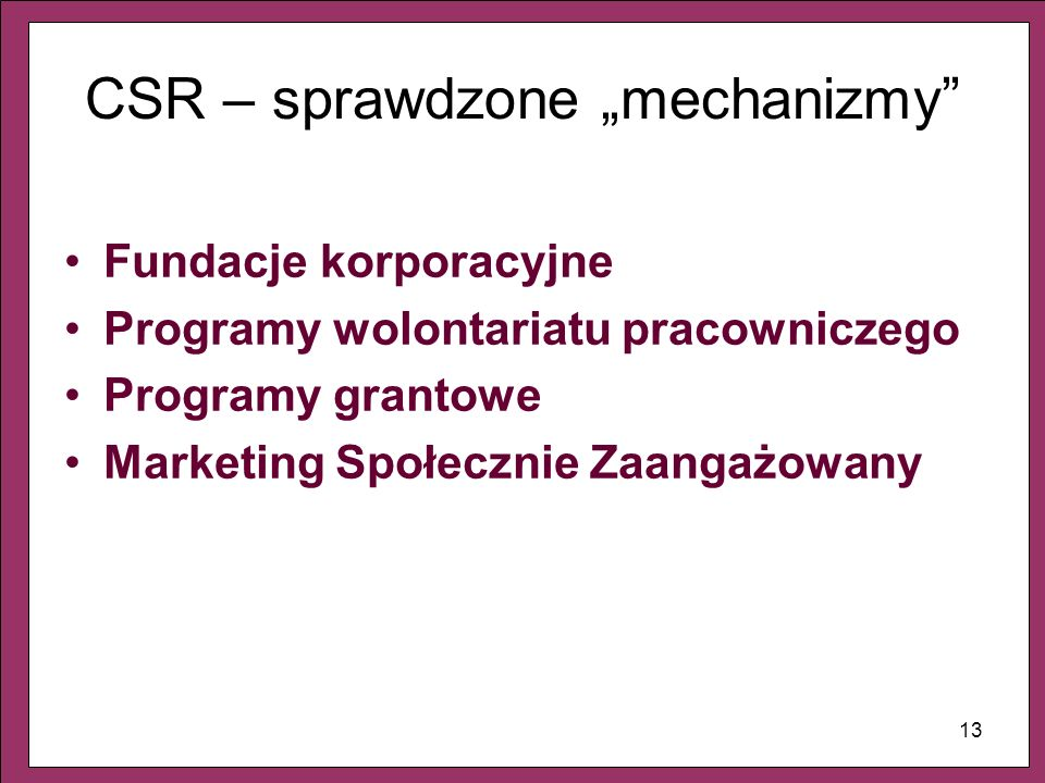 """CSR – sprawdzone """"mechanizmy"""