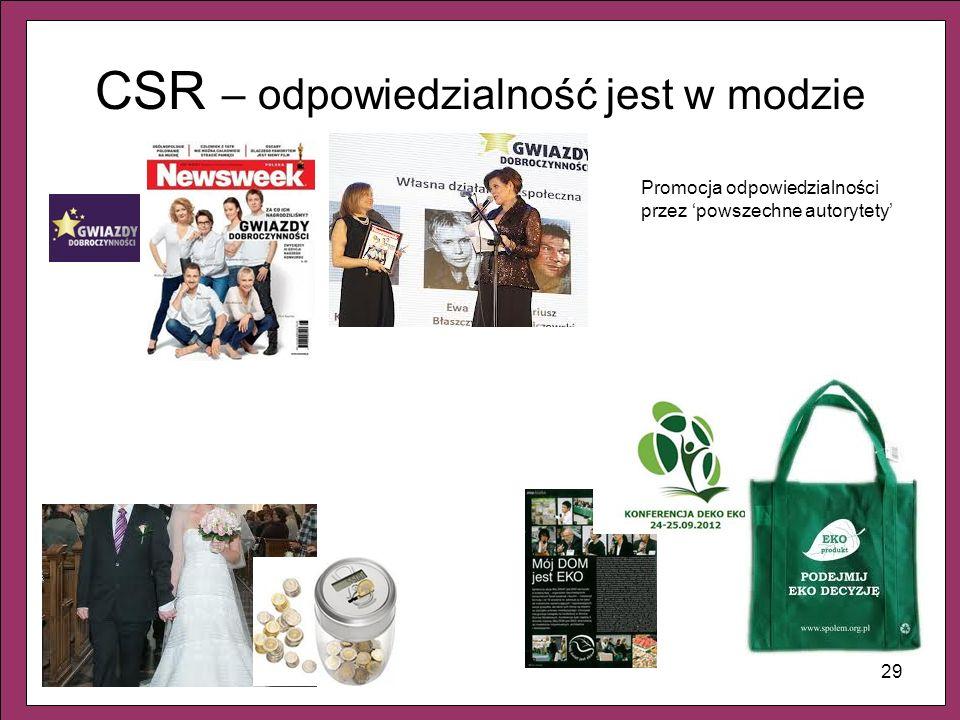 CSR – odpowiedzialność jest w modzie