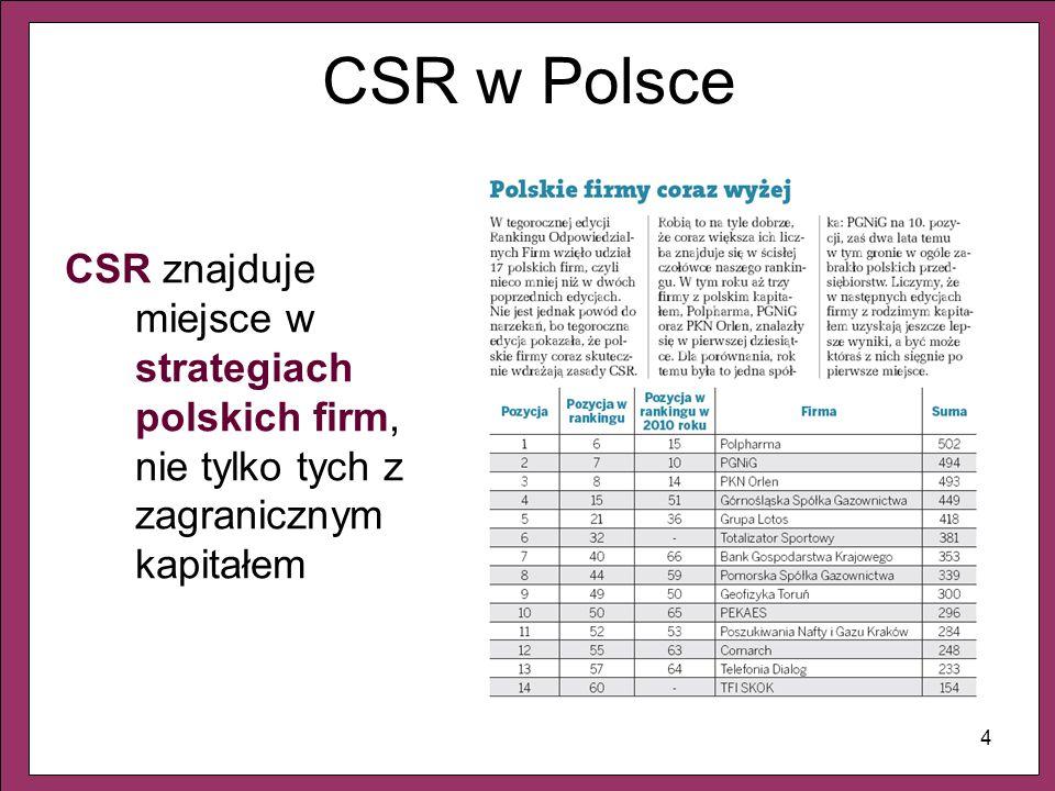 CSR w Polsce CSR znajduje miejsce w strategiach polskich firm, nie tylko tych z zagranicznym kapitałem.