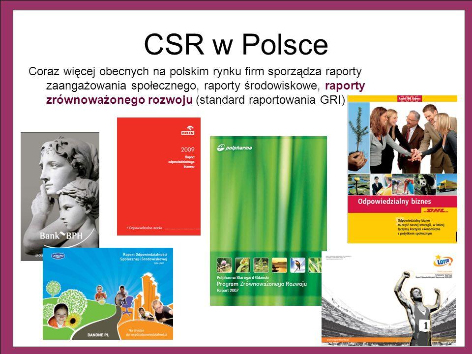 CSR w Polsce