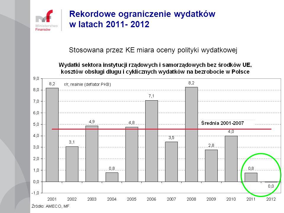 Rekordowe ograniczenie wydatków w latach 2011- 2012