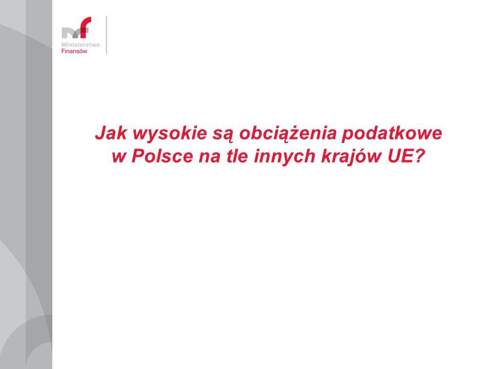 Jak wysokie są obciążenia podatkowe w Polsce na tle innych krajów UE