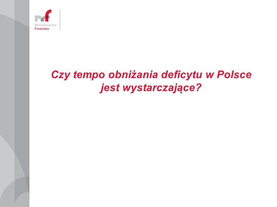 Czy tempo obniżania deficytu w Polsce jest wystarczające