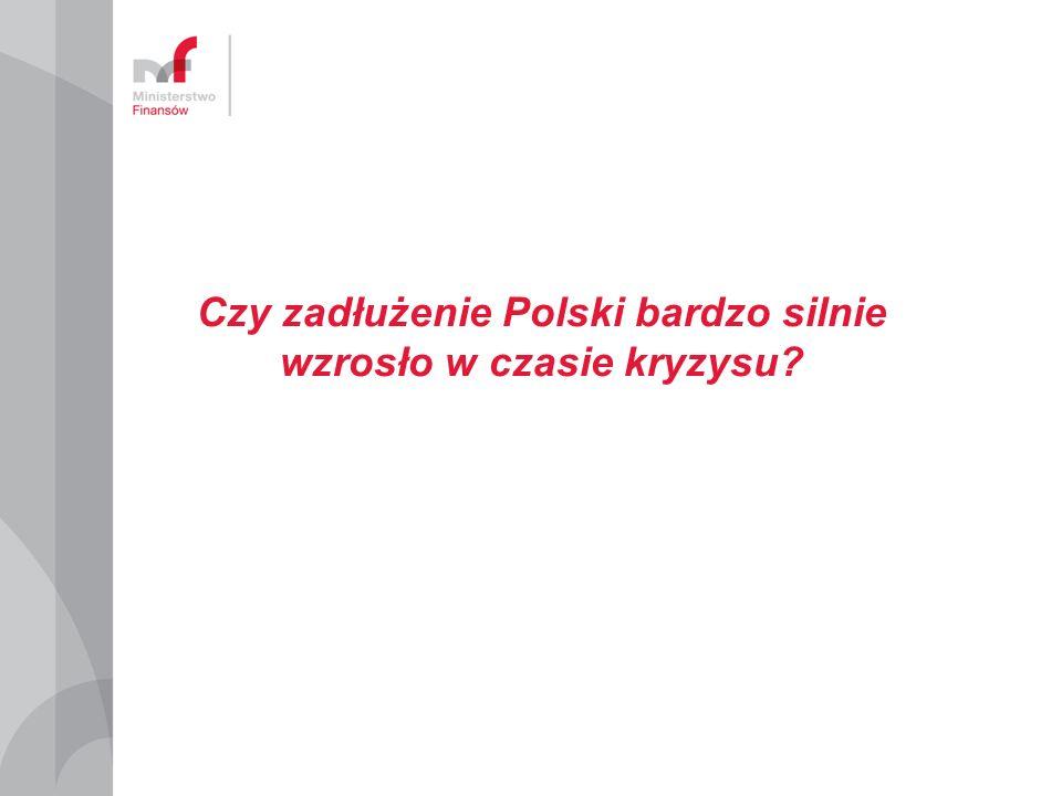 Czy zadłużenie Polski bardzo silnie wzrosło w czasie kryzysu