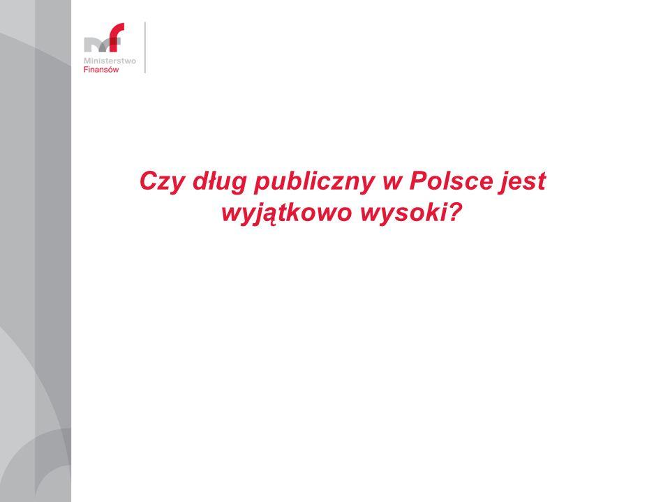 Czy dług publiczny w Polsce jest wyjątkowo wysoki