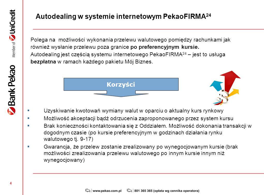 Autodealing w systemie internetowym PekaoFIRMA24