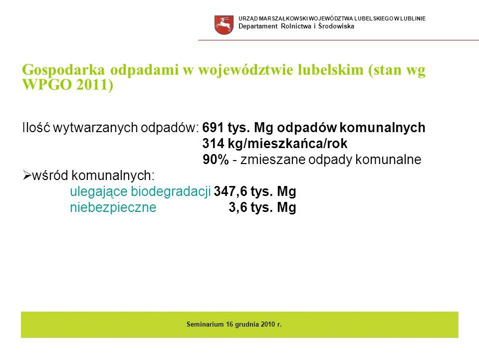 Gospodarka odpadami w województwie lubelskim (stan wg WPGO 2011)