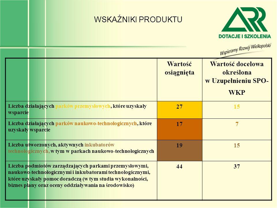 Wartość docelowa określona w Uzupełnieniu SPO-WKP