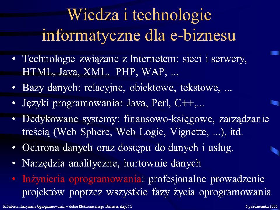 Wiedza i technologie informatyczne dla e-biznesu