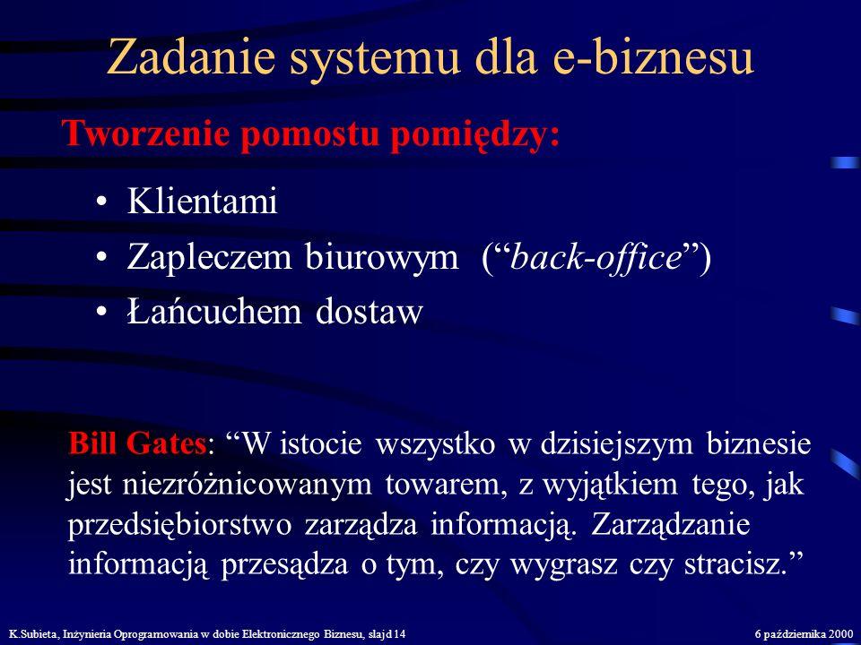 Zadanie systemu dla e-biznesu