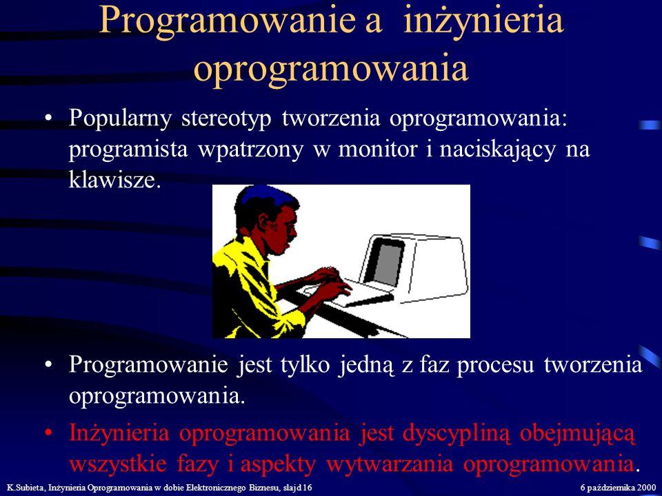 Programowanie a inżynieria oprogramowania