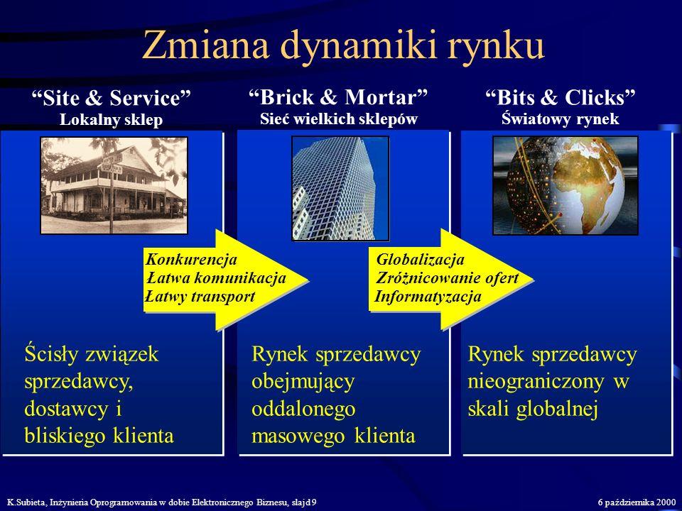 Zmiana dynamiki rynku Ścisły związek sprzedawcy, dostawcy i bliskiego klienta. Site & Service Lokalny sklep.