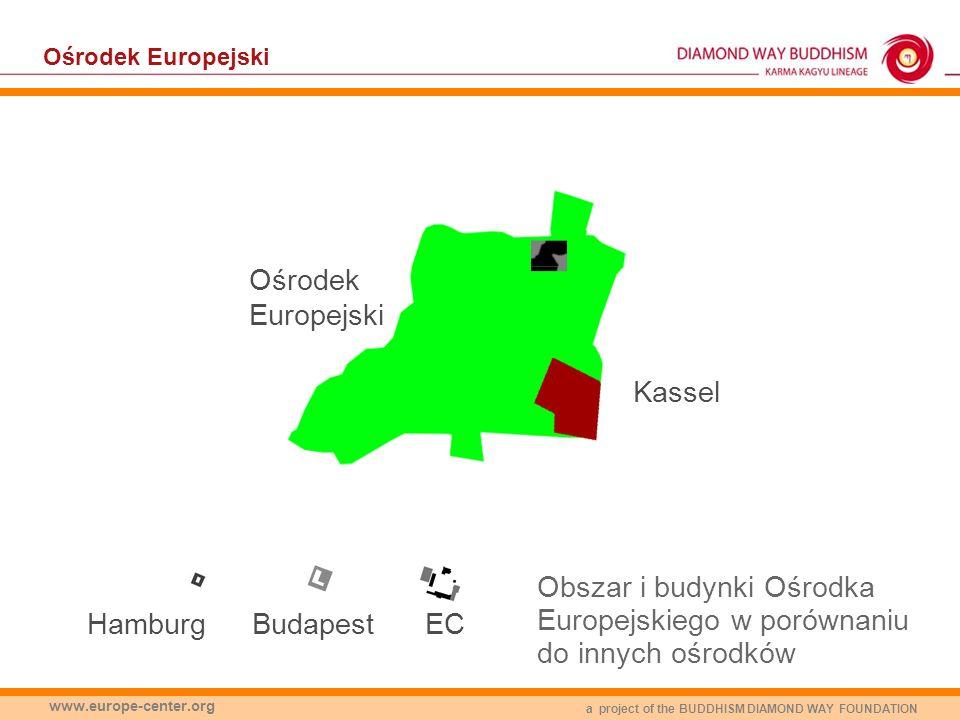 Obszar i budynki Ośrodka Europejskiego w porównaniu do innych ośrodków