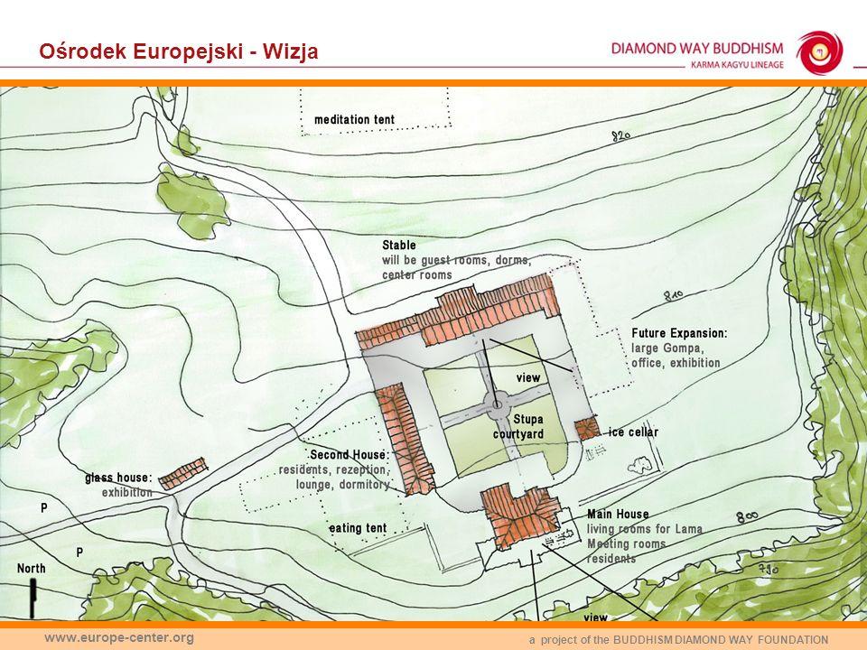 Ośrodek Europejski - Wizja