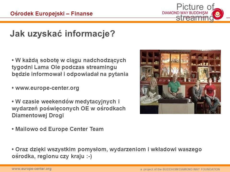 Ośrodek Europejski – Finanse