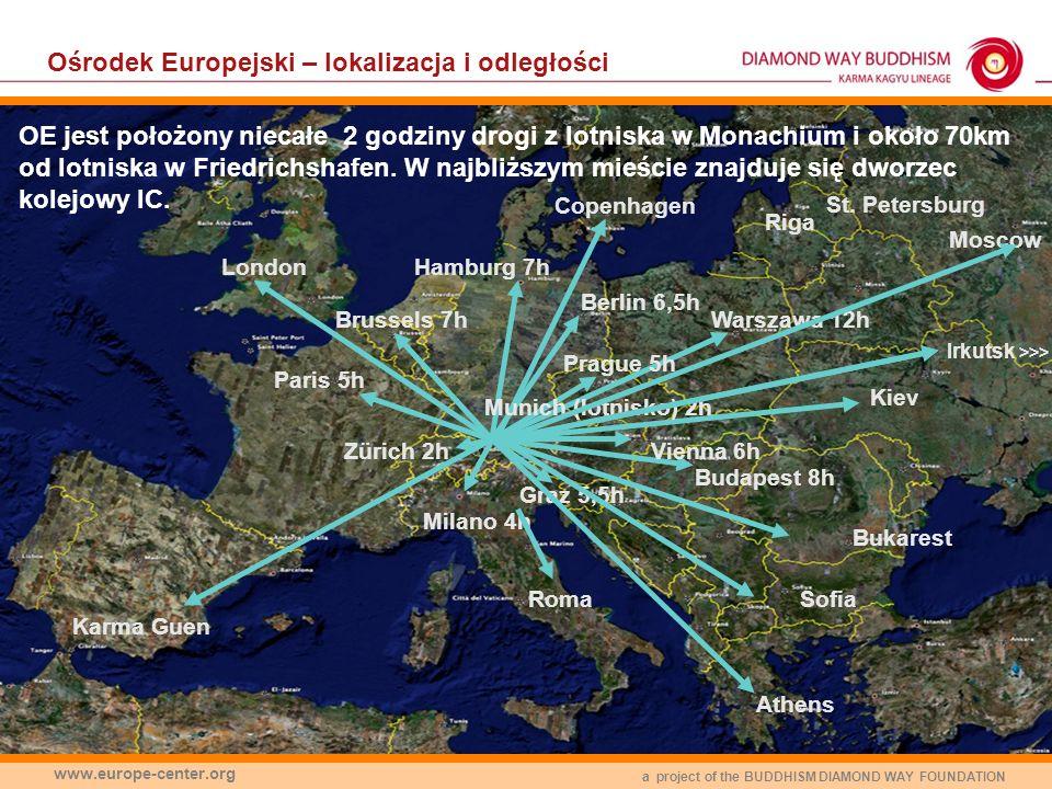 Ośrodek Europejski – lokalizacja i odległości