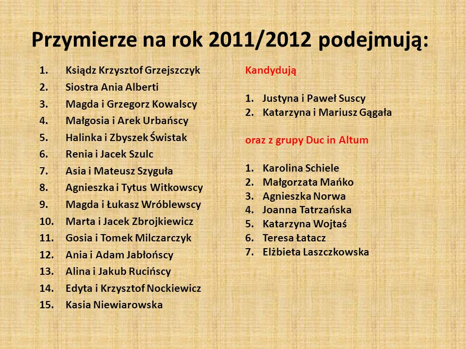 Przymierze na rok 2011/2012 podejmują:
