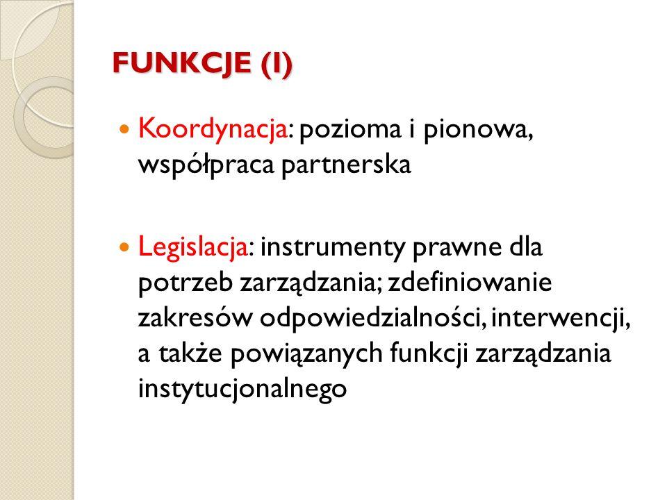 FUNKCJE (I) Koordynacja: pozioma i pionowa, współpraca partnerska.