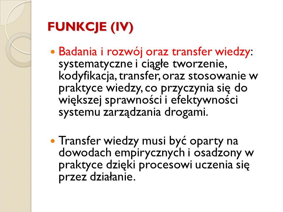 FUNKCJE (IV)