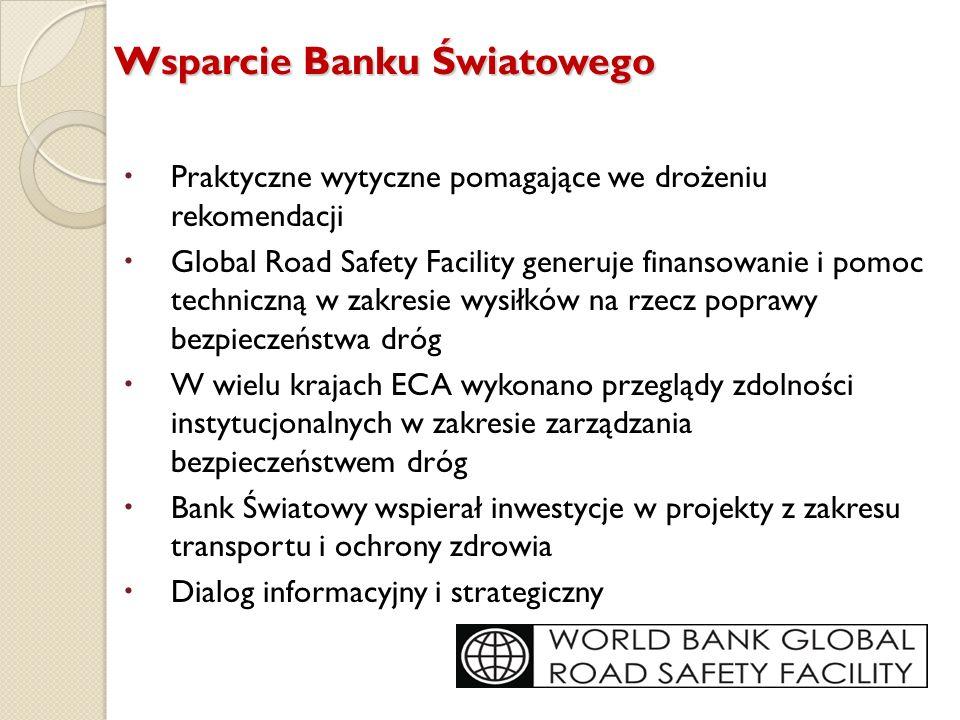 Wsparcie Banku Światowego