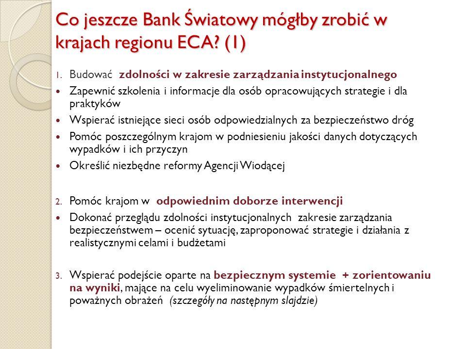 Co jeszcze Bank Światowy mógłby zrobić w krajach regionu ECA (1)