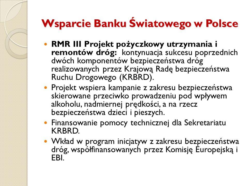 Wsparcie Banku Światowego w Polsce