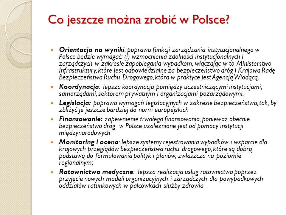Co jeszcze można zrobić w Polsce