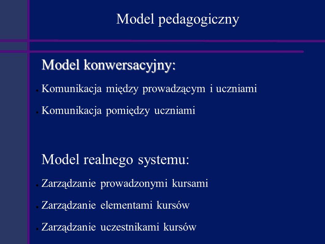Model pedagogiczny Model konwersacyjny: