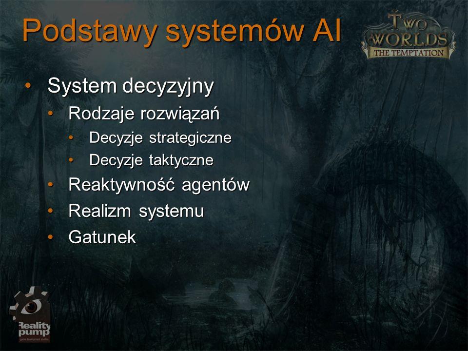 Podstawy systemów AI System decyzyjny Rodzaje rozwiązań