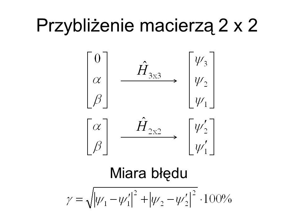 Przybliżenie macierzą 2 x 2
