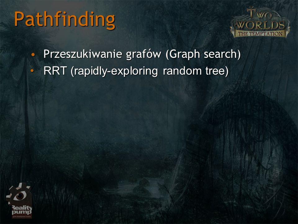 Pathfinding Przeszukiwanie grafów (Graph search)