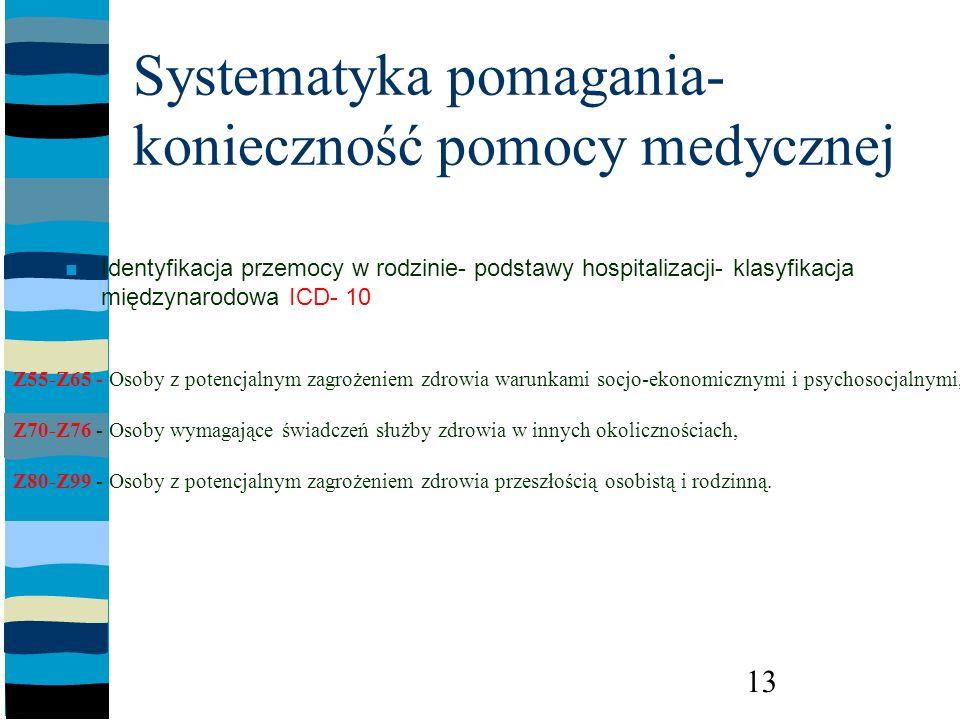 Systematyka pomagania- konieczność pomocy medycznej