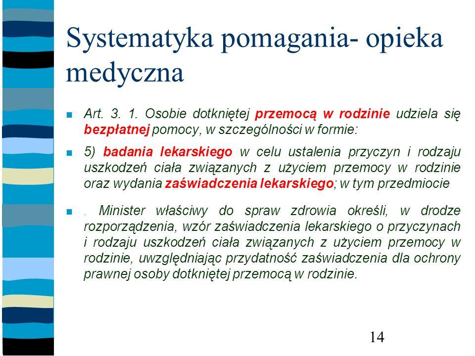 Systematyka pomagania- opieka medyczna