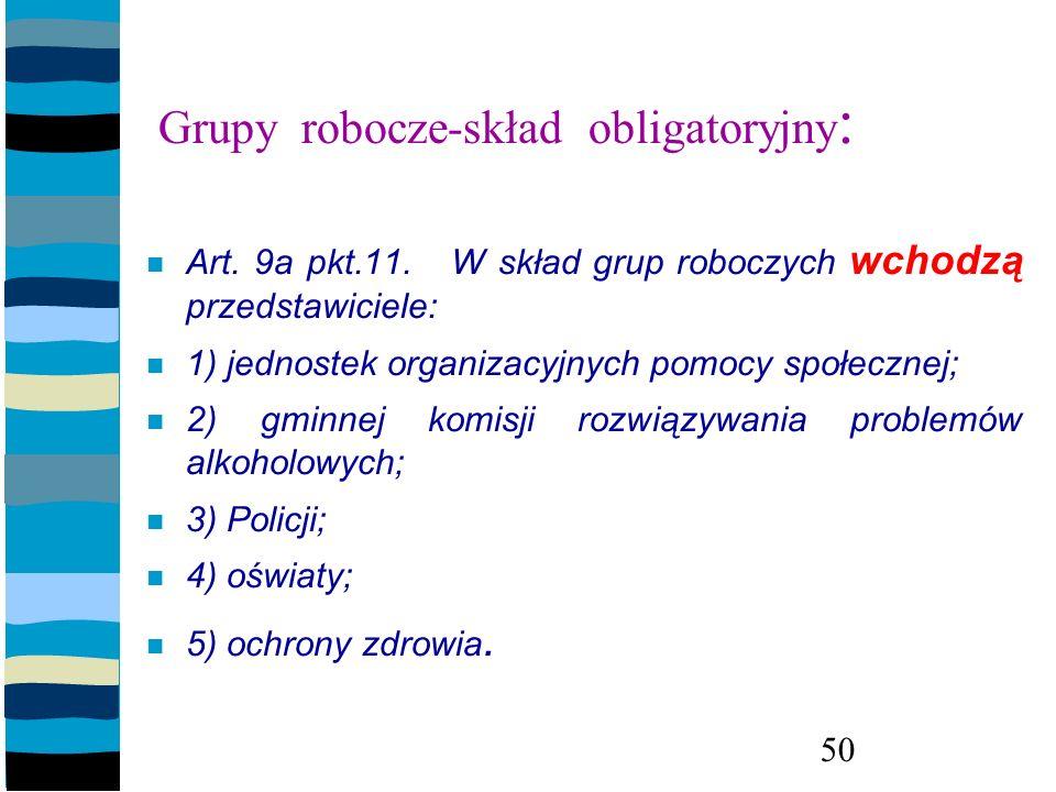Grupy robocze-skład obligatoryjny: