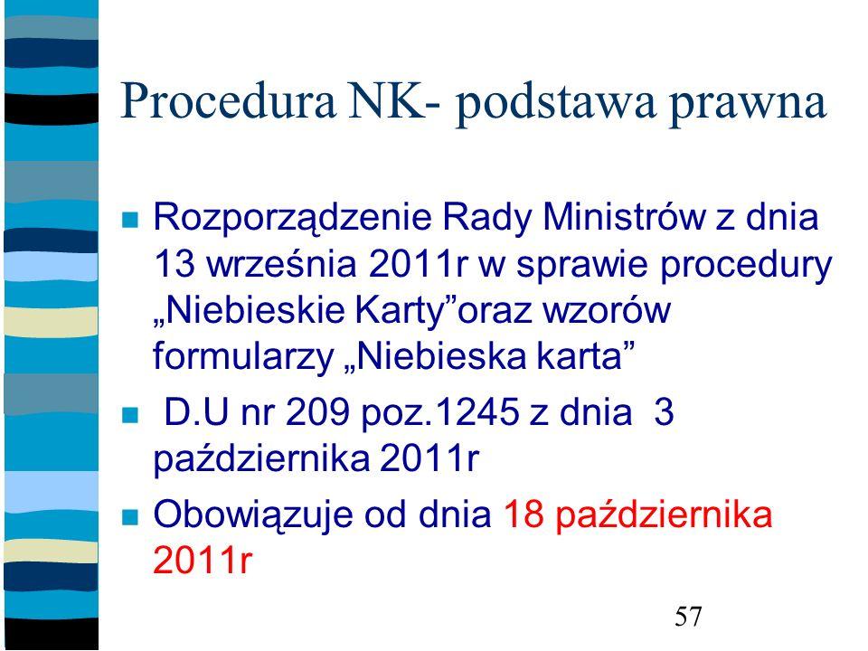 Procedura NK- podstawa prawna