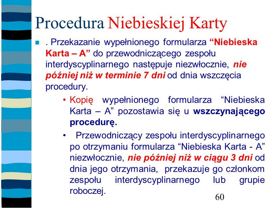 Procedura Niebieskiej Karty