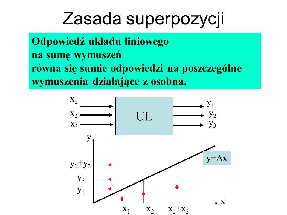 Zasada superpozycji UL Odpowiedź układu liniowego na sumę wymuszeń