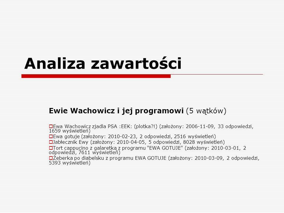 Analiza zawartości Ewie Wachowicz i jej programowi (5 wątków)