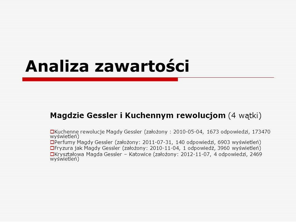 Analiza zawartości Magdzie Gessler i Kuchennym rewolucjom (4 wątki)