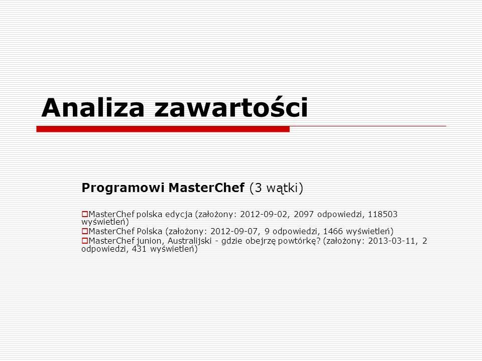 Analiza zawartości Programowi MasterChef (3 wątki)